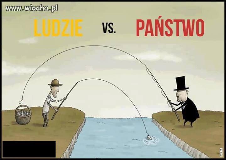 Ludzie vs Państwo..