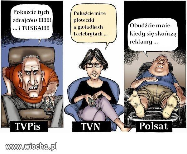 Stacje telewizyjne