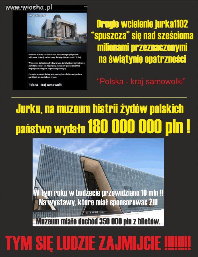 Katolicy w Polsce - około 33 000 000