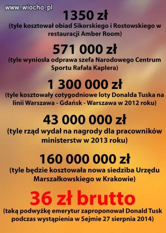 Nasz Kochany Tusk