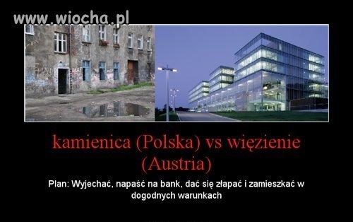 Kamienica (Polska) vs więzienie (Austria)