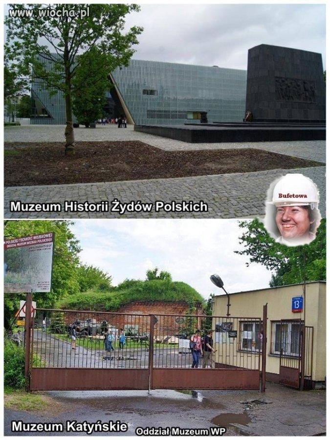 Różnica Polskie, a żydowskie