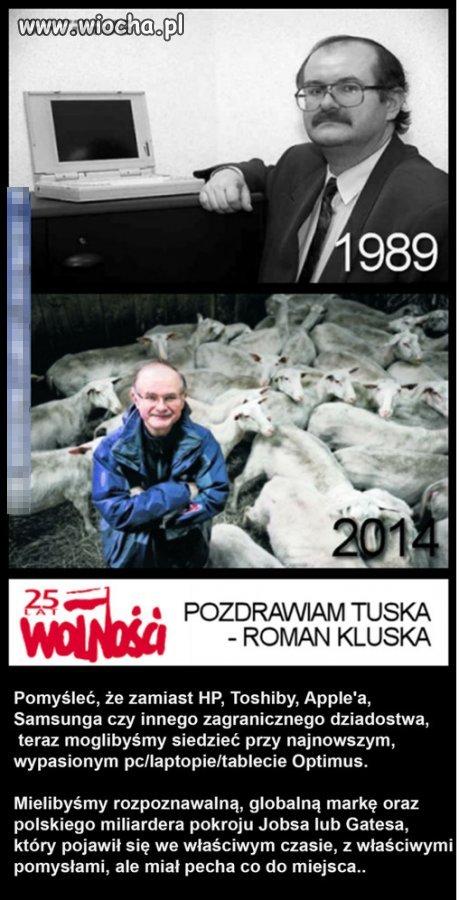 Polska to nie kraj dla przedsiębiorców,