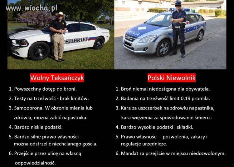 Polska kontra wolny świat.