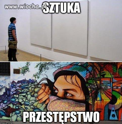 Sztuka i przestępstwo