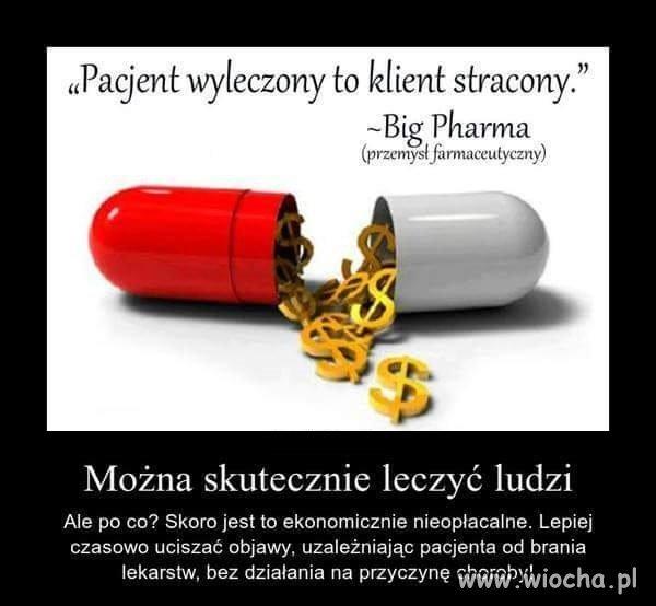 Koncerny farmaceutyczne