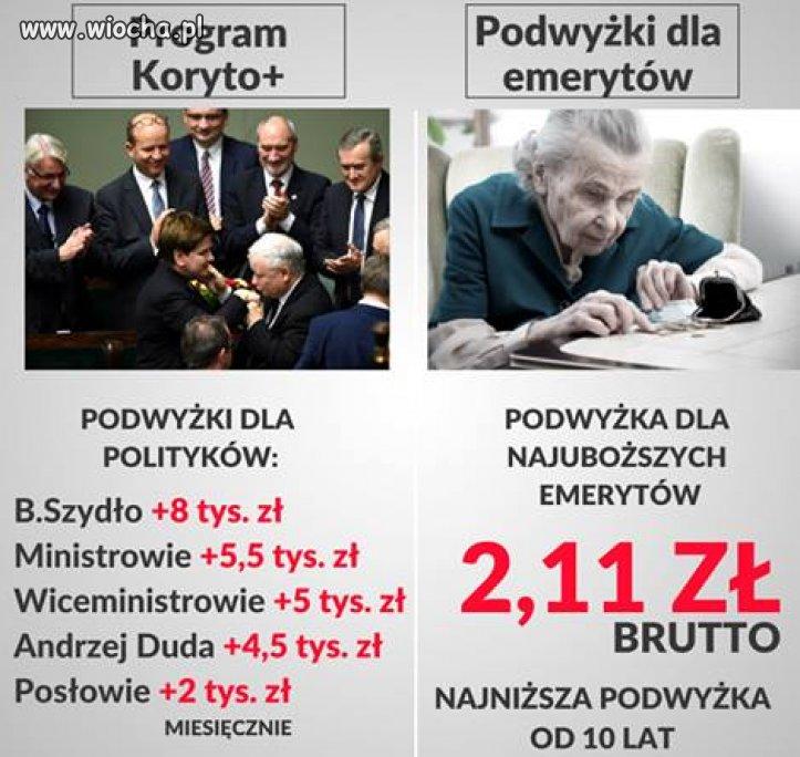 Brawo politycy!!! Brawo wy !!!