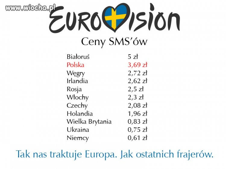 Ceny SMSów Eurovision 2016