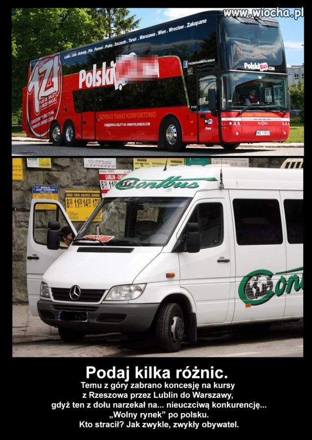 """""""Wolny rynek"""" po polsku."""