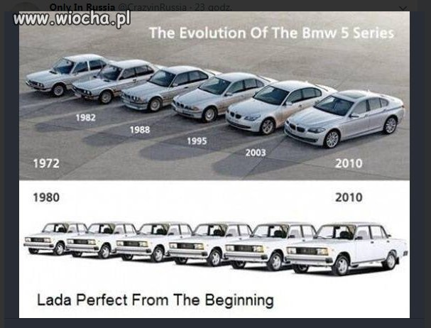 BMW vel Łada