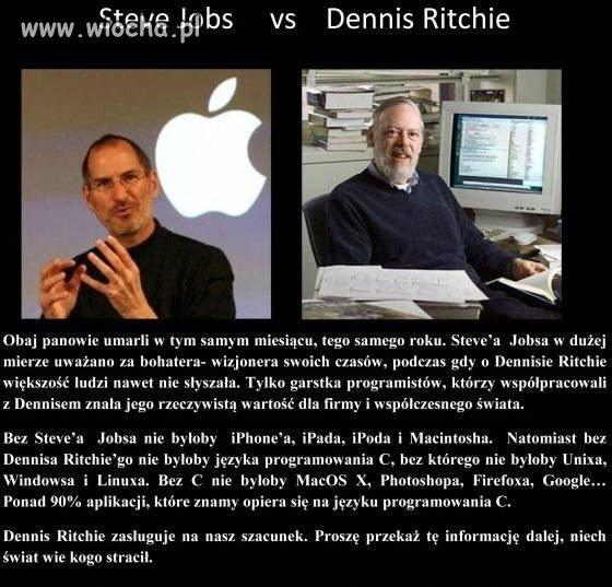 Pana z lewej każdy zna a to dzieki Dennisowi R.