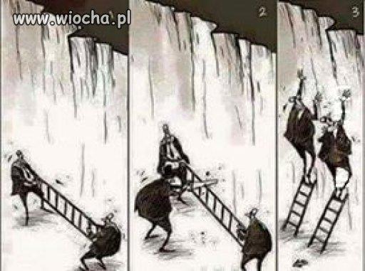 Polscy politycy w jednym rysunku