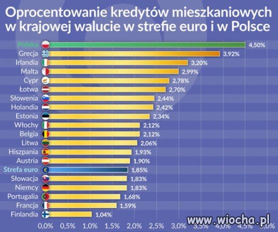 Polska została nr 1