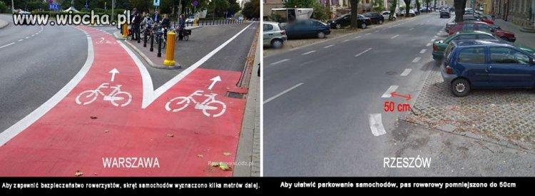 Ścieżki rowerowe w Rzeszowie...