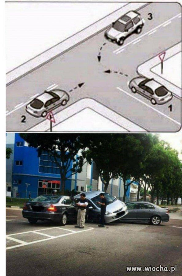 Które auto ma pierwszeństwo?
