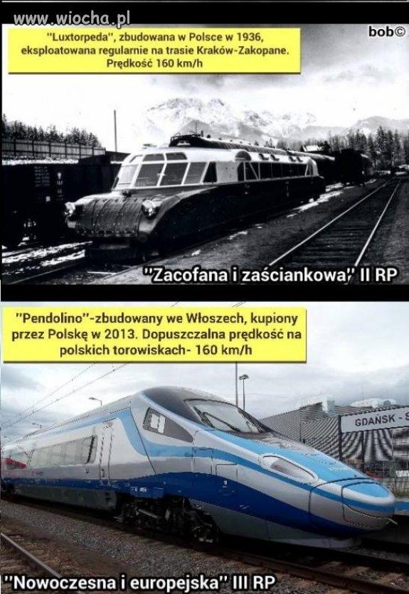 Porównanie zacofanej II RP stawiającej na własny