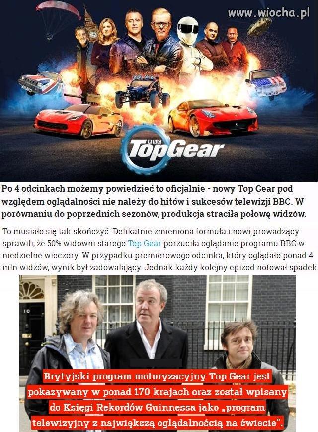 No i mało zostało ze starego, dobrego Top Gear ...