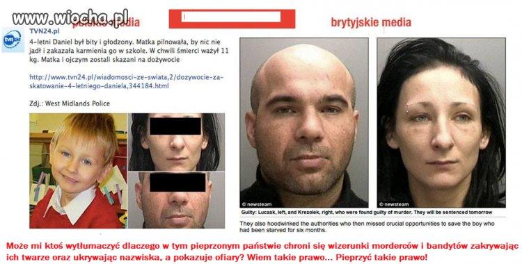Dlaczego Polskie prawo chroni wizerunek morderców?!