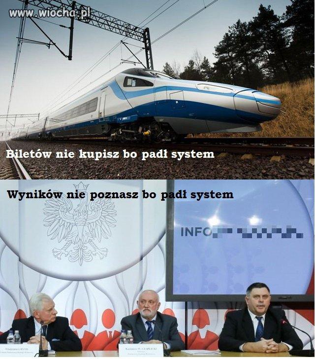 Polska. Kraj padających systemów