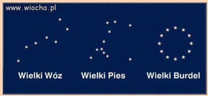 Czytanie z gwiazd