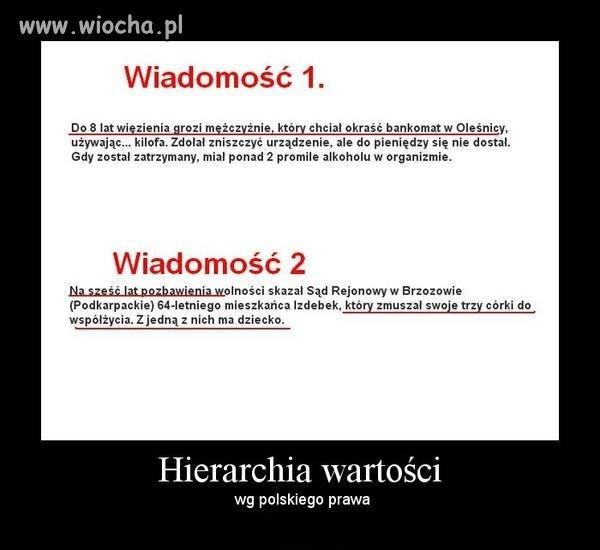 Polska sprawiedliwość...