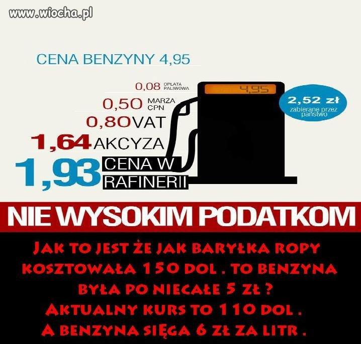 Benzyna nie dla Polski.
