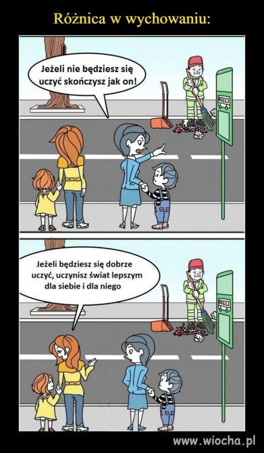 Różnica...