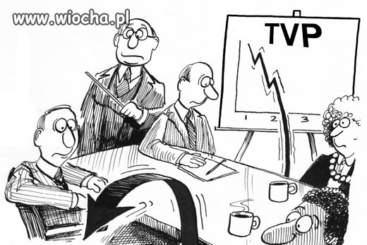 Oglądalność TVPis