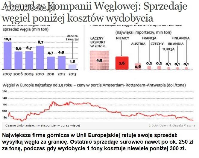 PO-PSL funduje luksus europie zachodniej
