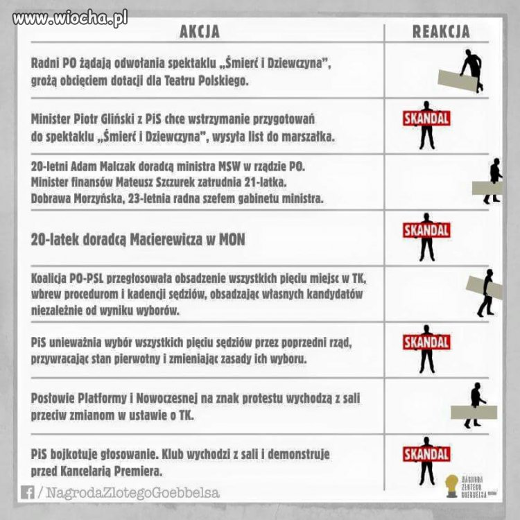 Tak właśnie wygląda polska rzeczywistość medialna