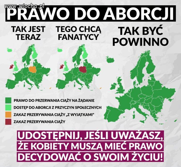Prawo do aborcji