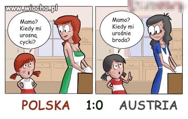 Polska-Austria