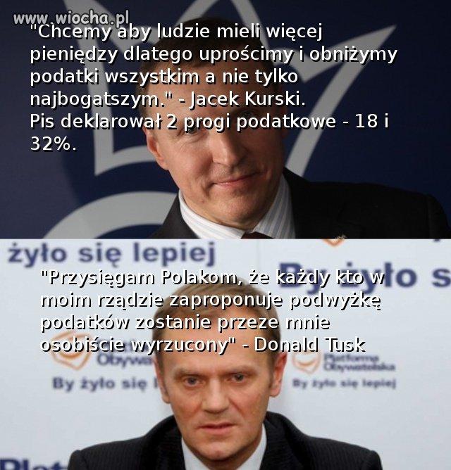 Kłamstwa wyborcze polityków - wciąż bezkarne