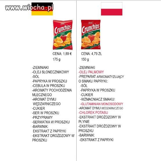 Ta sama paczka chipsów w Niemczech i Polsce,
