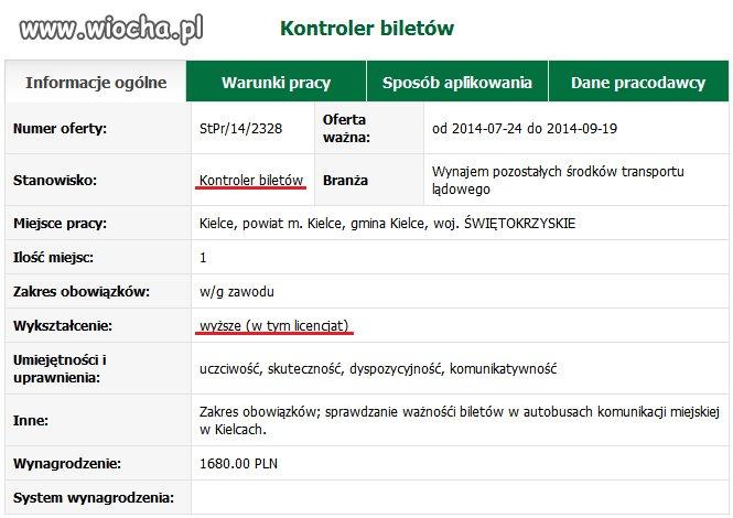 Wymagania dla kontrolerów w Kielcach