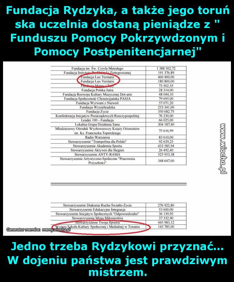 Fundacja Rydzyka, a także jego toruńska uczelnia