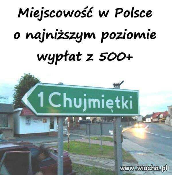 Taka miejscowość