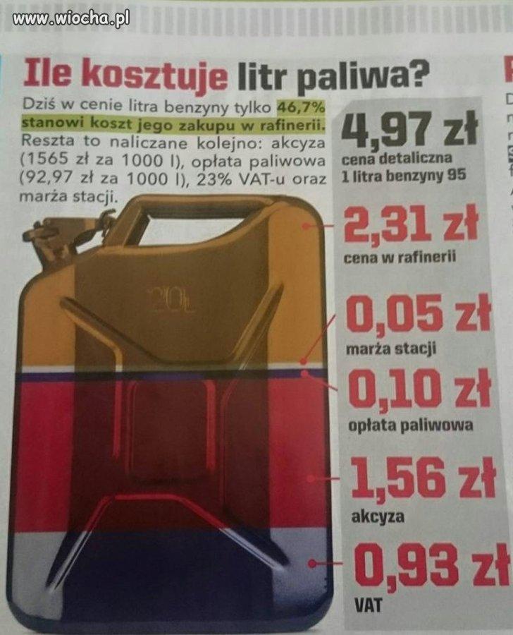 Żeby żyło się lepiej w POlsce ... cena paliwa
