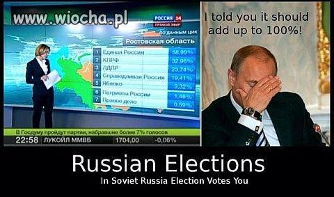 Rosyjskie media donoszą o 100 % poparciu