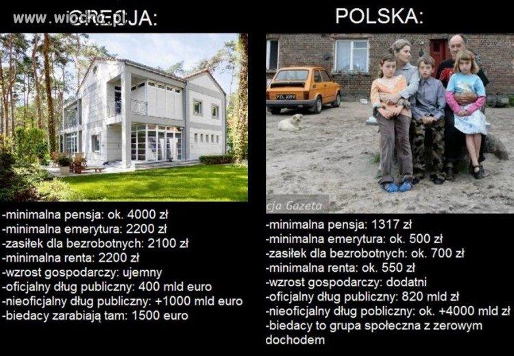 GRECJA i POLSKA