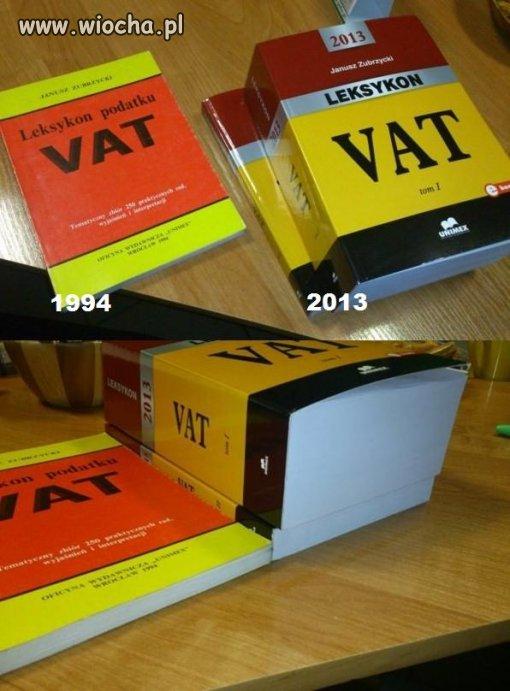 19 lat VATu w Polsce