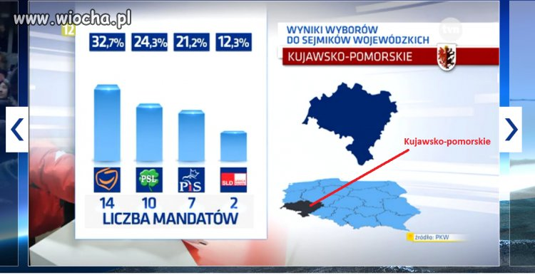 Kujawsko-pomorskie na Dolnym Śląsku w Faktach
