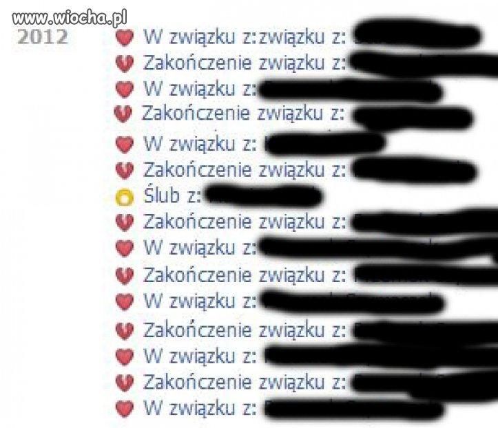 Rekordzista/tka z facebooka...
