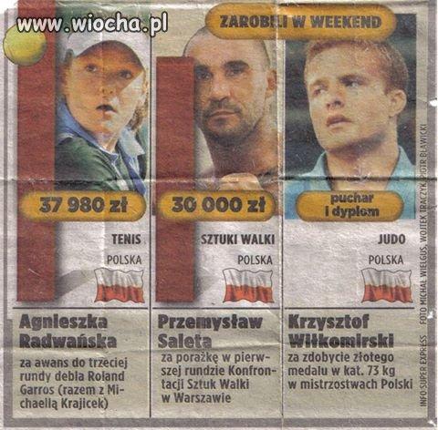Sprawiedliwość w Polskim Sporcie
