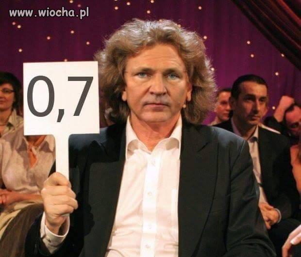 Zbigniew Wódecki