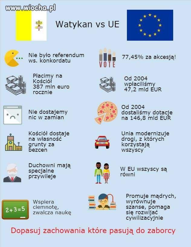 Czy Polska nigdy nie będzie nie podległą