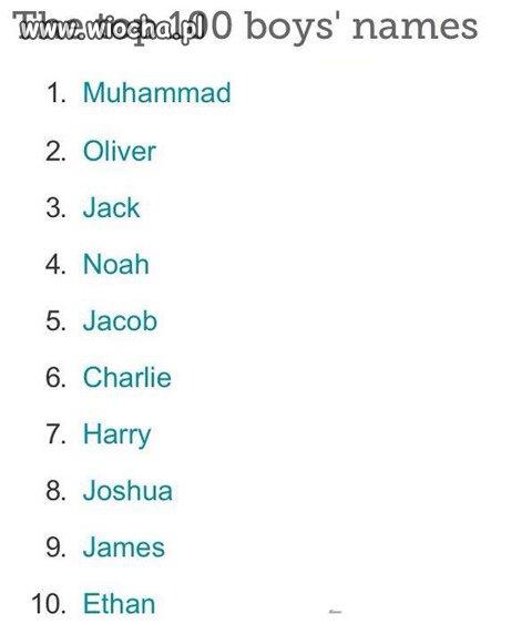 Najpopularniejsze imiona w Wielkiej Brytanii