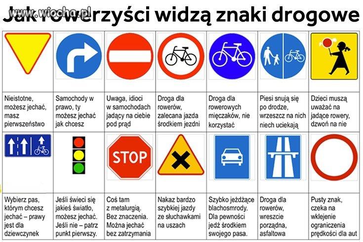 Znaki drogowe?