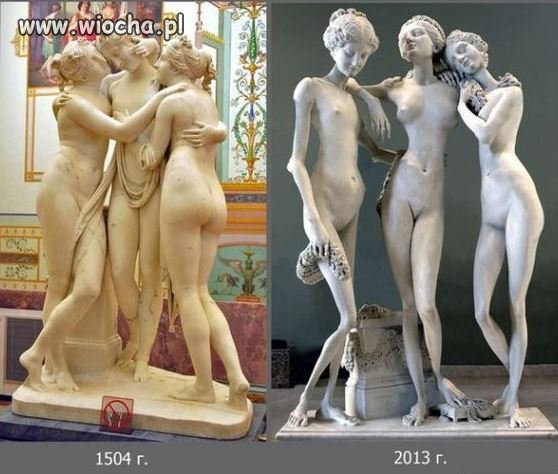 Ewolucja pojęcia piękności.