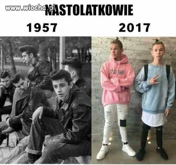 Nastolatkowie w XXI Wieku.